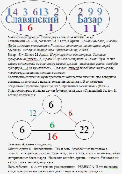 нумерология, Славянский Базар 2018